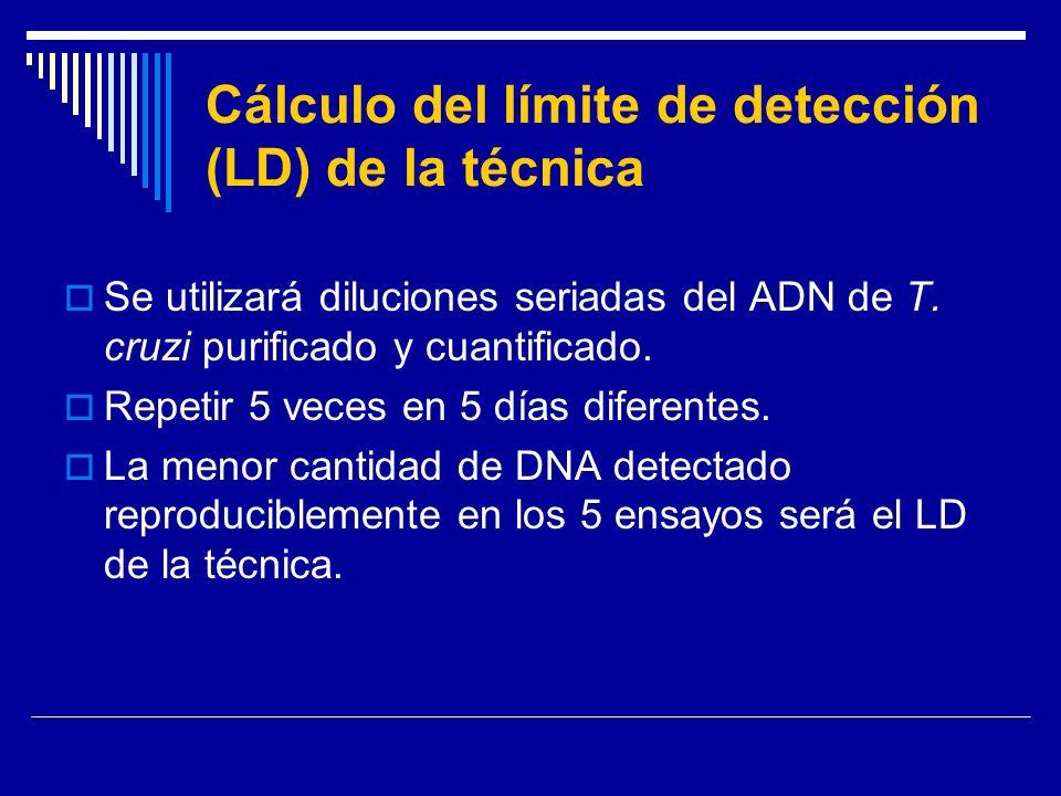 Cálculo del límite de detección (LD) de la técnica