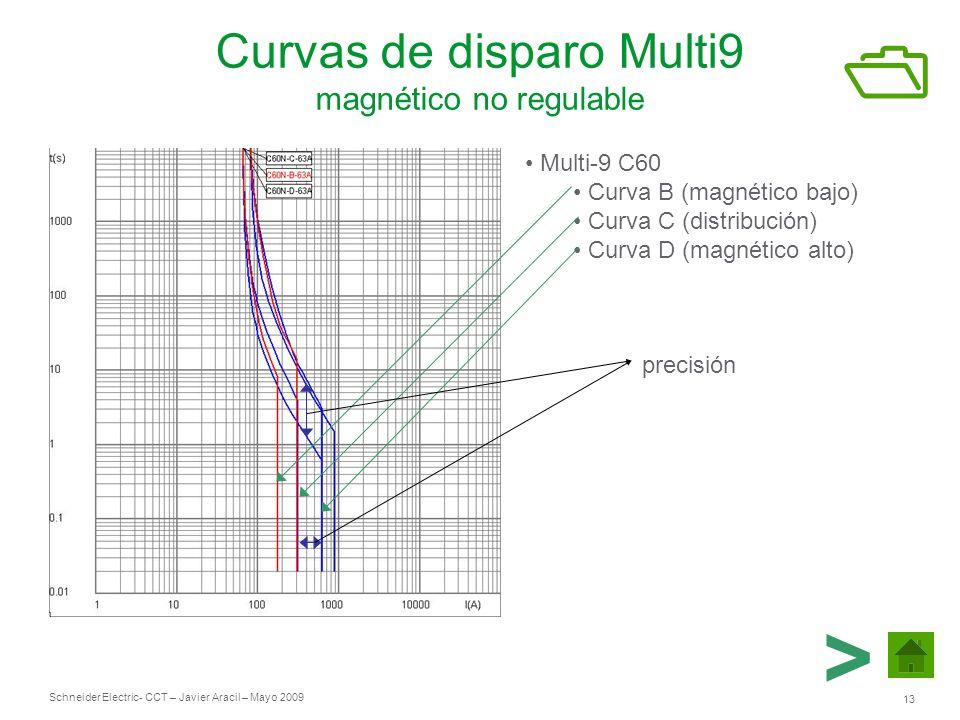Curvas de disparo Multi9 magnético no regulable
