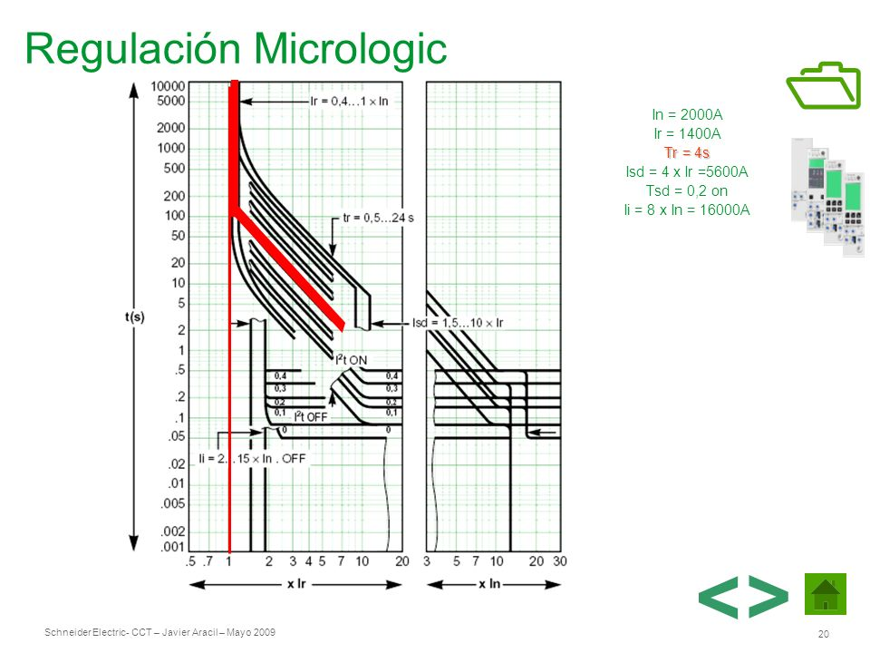 < > Regulación Micrologic In = 2000A Ir = 1400A Tr = 4s