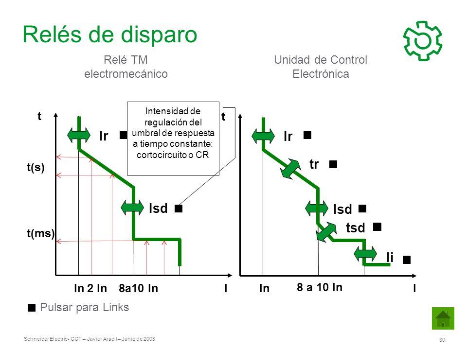 Relé TM electromecánico