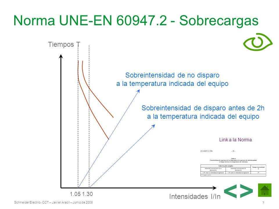 Norma UNE-EN 60947.2 - Sobrecargas