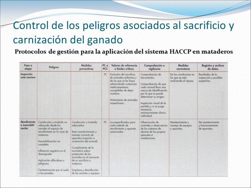 Control de los peligros asociados al sacrificio y carnización del ganado