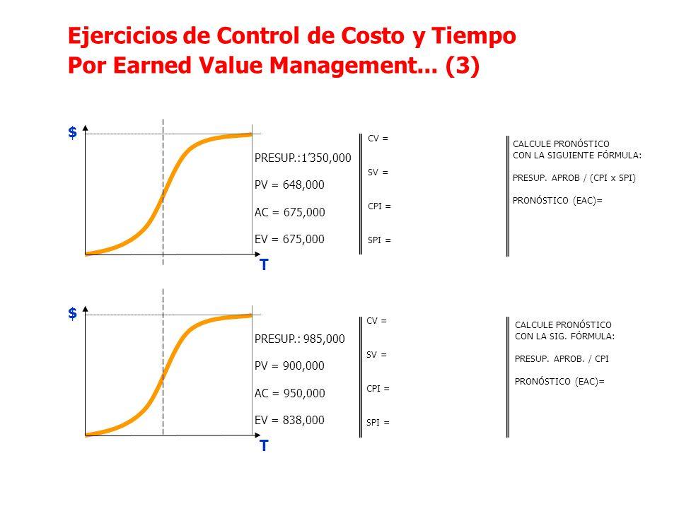 Ejercicios de Control de Costo y Tiempo