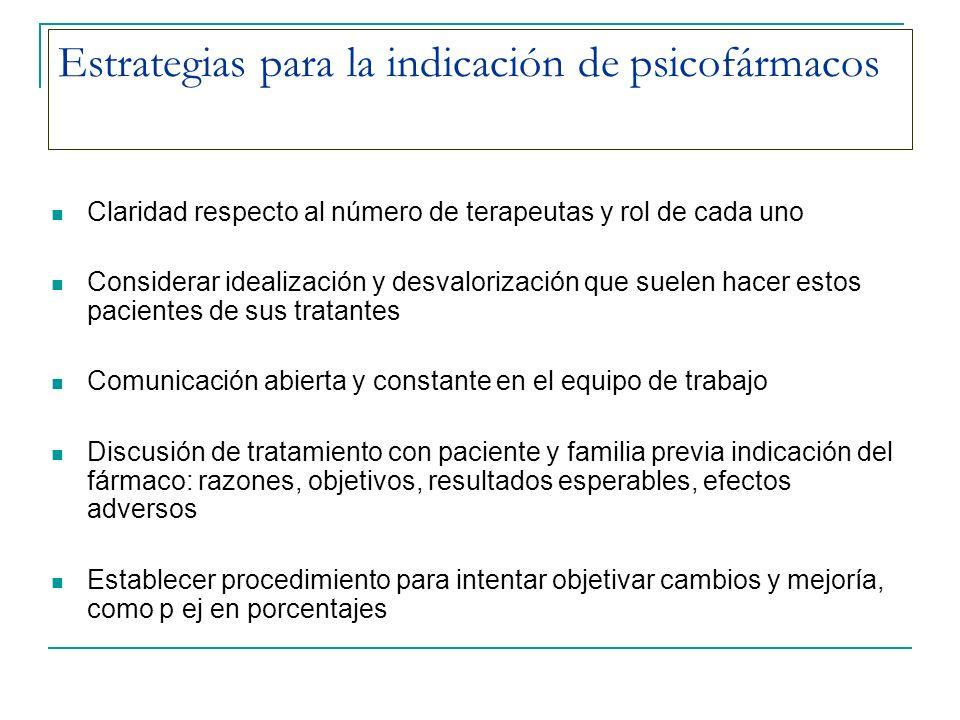 Estrategias para la indicación de psicofármacos