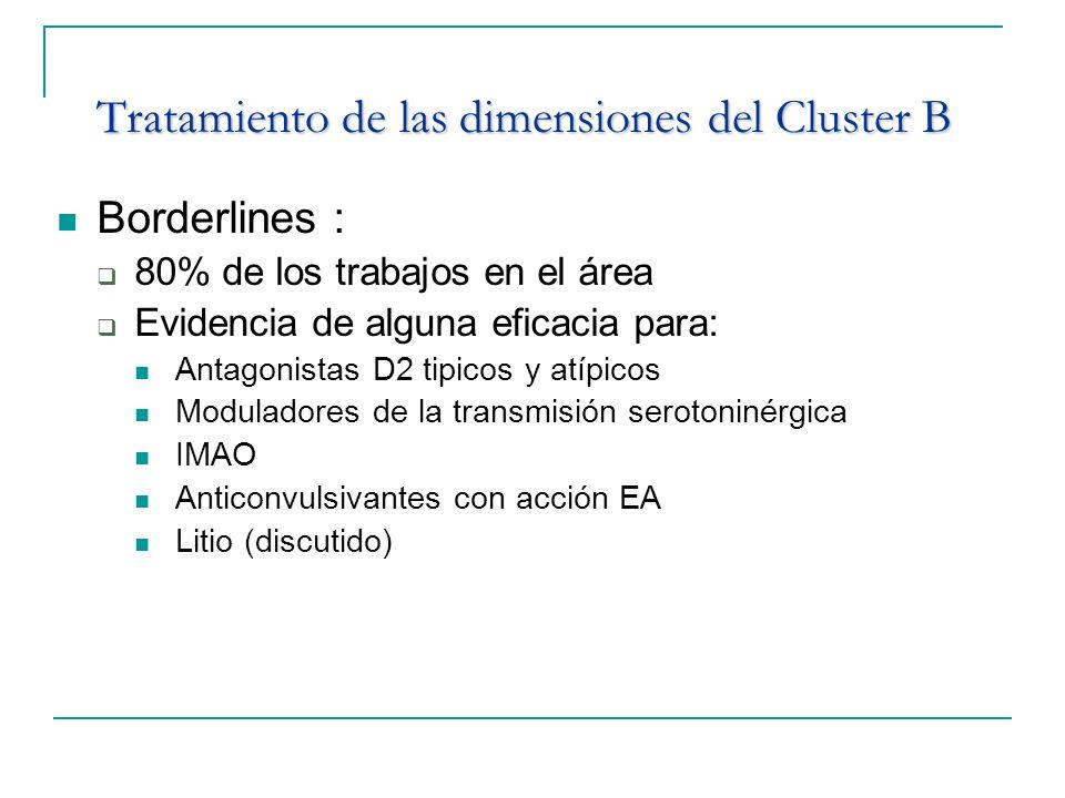 Tratamiento de las dimensiones del Cluster B