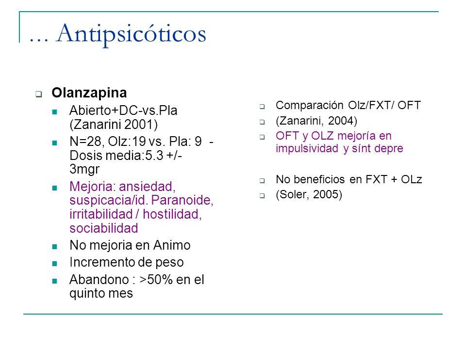 … Antipsicóticos Olanzapina Abierto+DC-vs.Pla (Zanarini 2001)
