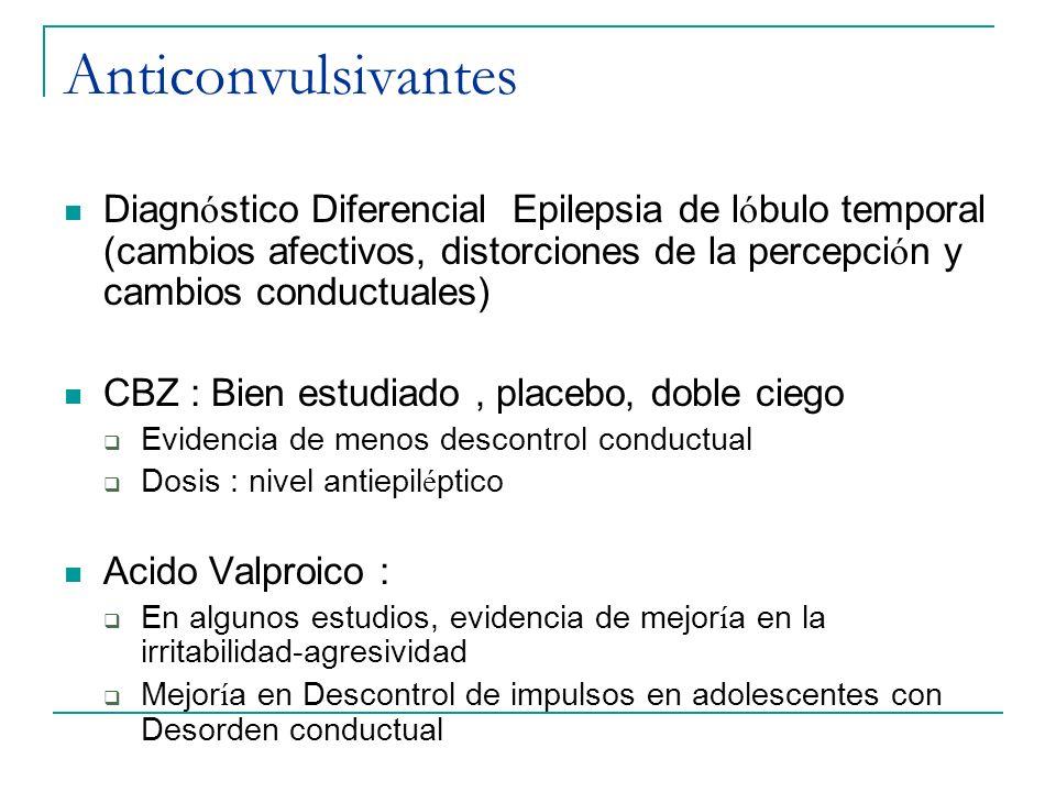 Anticonvulsivantes Diagnóstico Diferencial Epilepsia de lóbulo temporal (cambios afectivos, distorciones de la percepción y cambios conductuales)