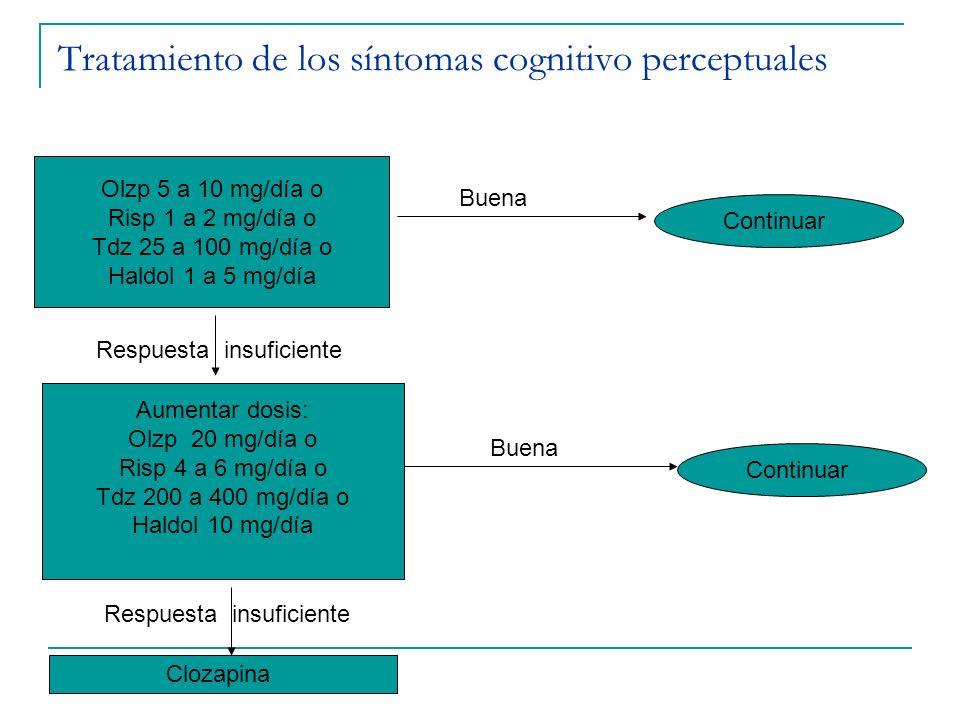 Tratamiento de los síntomas cognitivo perceptuales