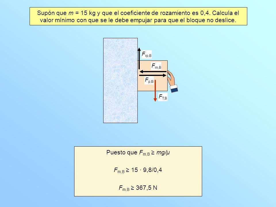 Supón que m = 15 kg y que el coeficiente de rozamiento es 0,4