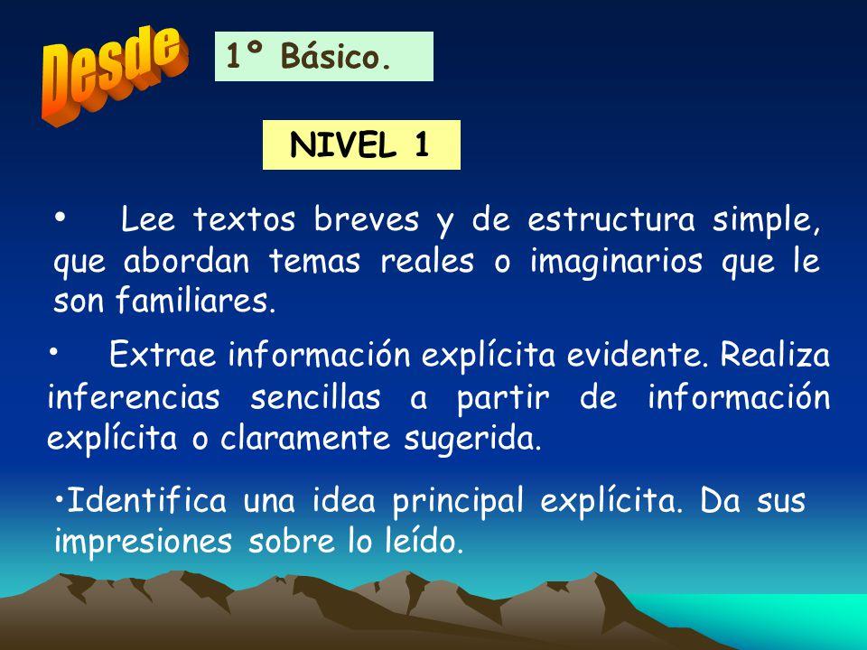 Desde 1º Básico. NIVEL 1. Lee textos breves y de estructura simple, que abordan temas reales o imaginarios que le son familiares.