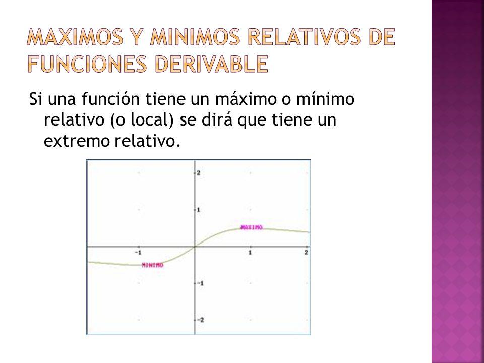 Maximos y minimos relativos de funciones derivable