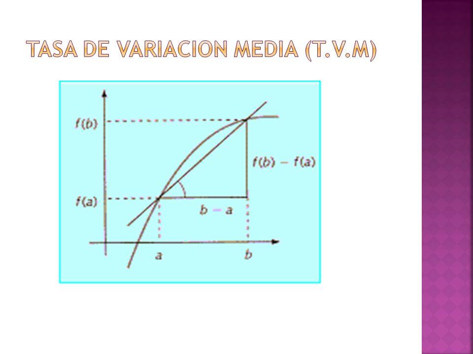 Tasa de variacion media (t.v.m)