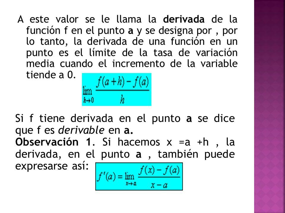 Si f tiene derivada en el punto a se dice que f es derivable en a.