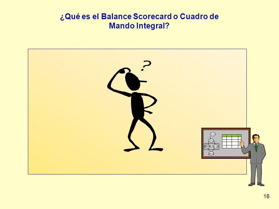 ¿Qué es el Balance Scorecard o Cuadro de Mando Integral