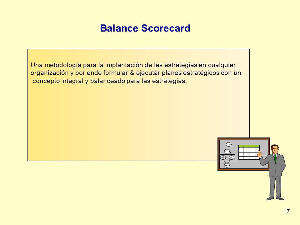 Balance Scorecard Una metodología para la implantación de las estrategias en cualquier.