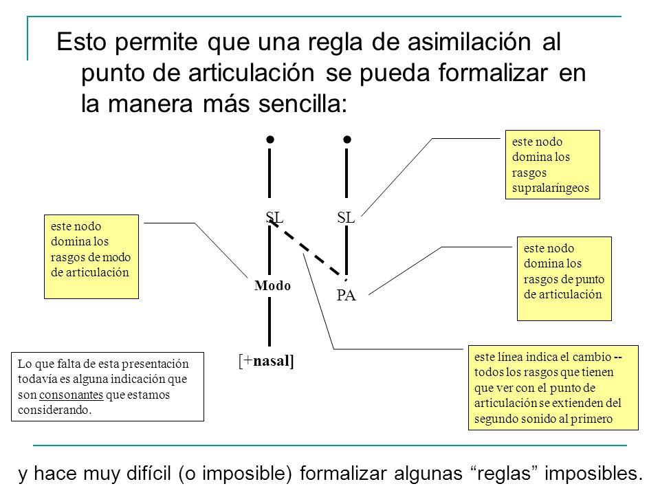Esto permite que una regla de asimilación al punto de articulación se pueda formalizar en la manera más sencilla: