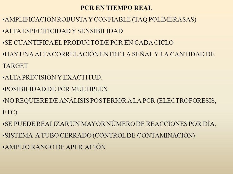 PCR EN TIEMPO REALAMPLIFICACIÓN ROBUSTA Y CONFIABLE (TAQ POLIMERASAS) ALTA ESPECIFICIDAD Y SENSIBILIDAD.