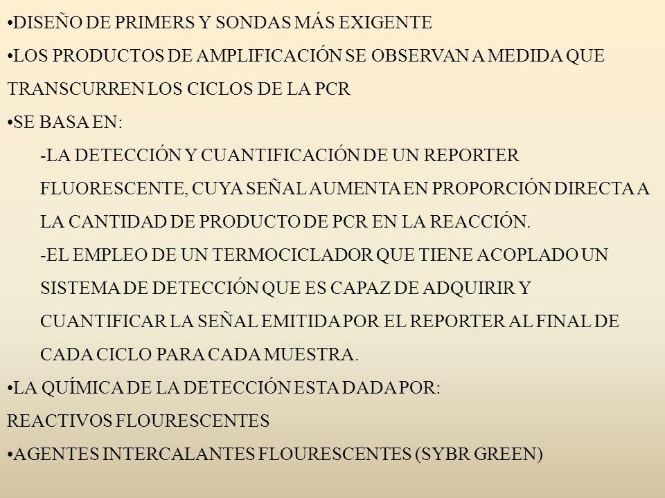 DISEÑO DE PRIMERS Y SONDAS MÁS EXIGENTE