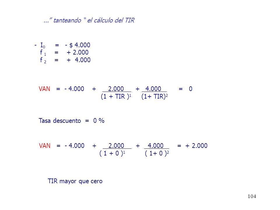 ... tanteando el cálculo del TIR