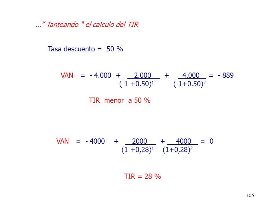 VAN = - 4.000 + 2.000 + 4.000 = - 889 ( 1 +0.50)1 ( 1+0.50)2. TIR menor a 50 %