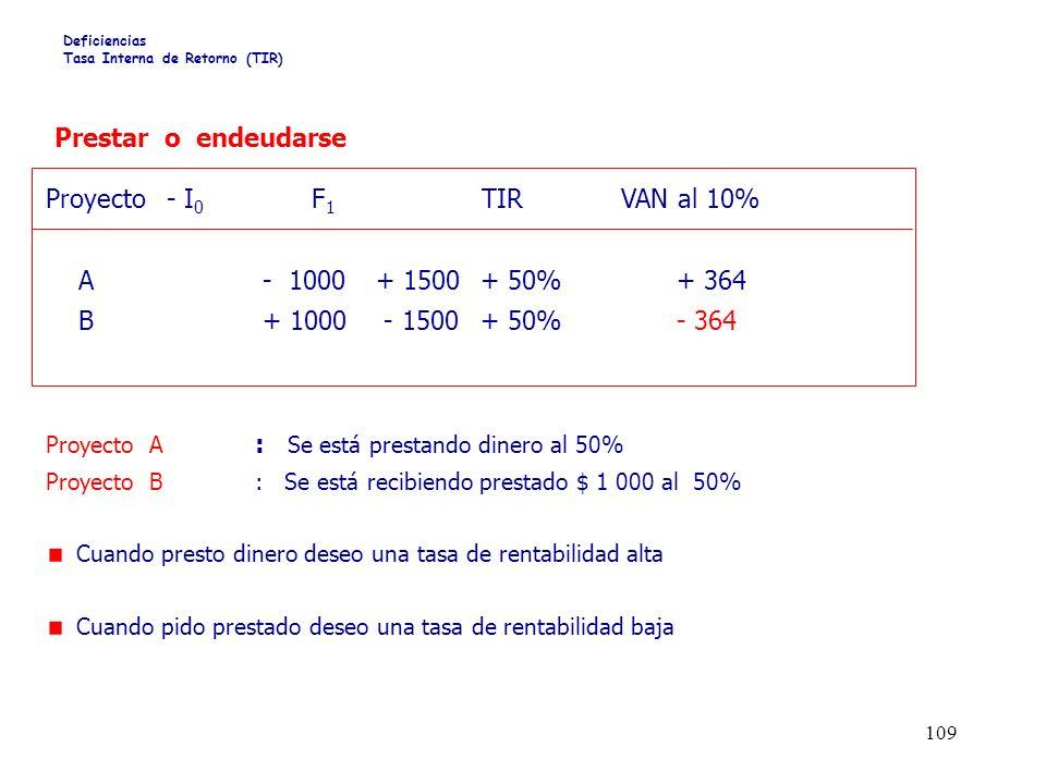 Proyecto - I0 F1 TIR VAN al 10% A - 1000 + 1500 + 50% + 364