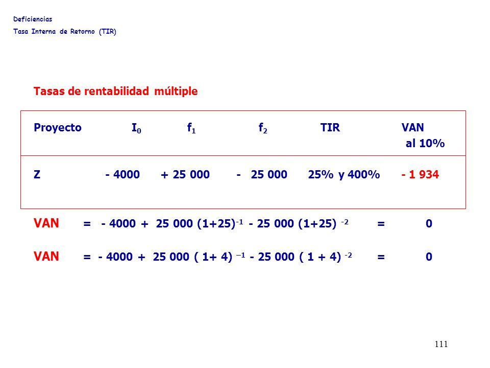 Deficiencias Tasa Interna de Retorno (TIR) Tasas de rentabilidad múltiple. Proyecto I0 f1 f2 TIR VAN.