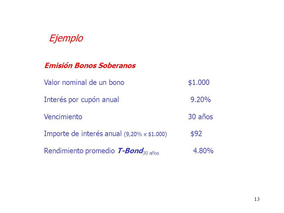 Ejemplo Emisión Bonos Soberanos Valor nominal de un bono $1.000
