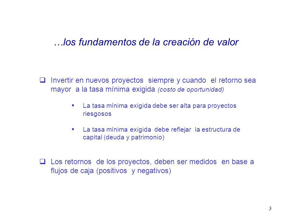 …los fundamentos de la creación de valor