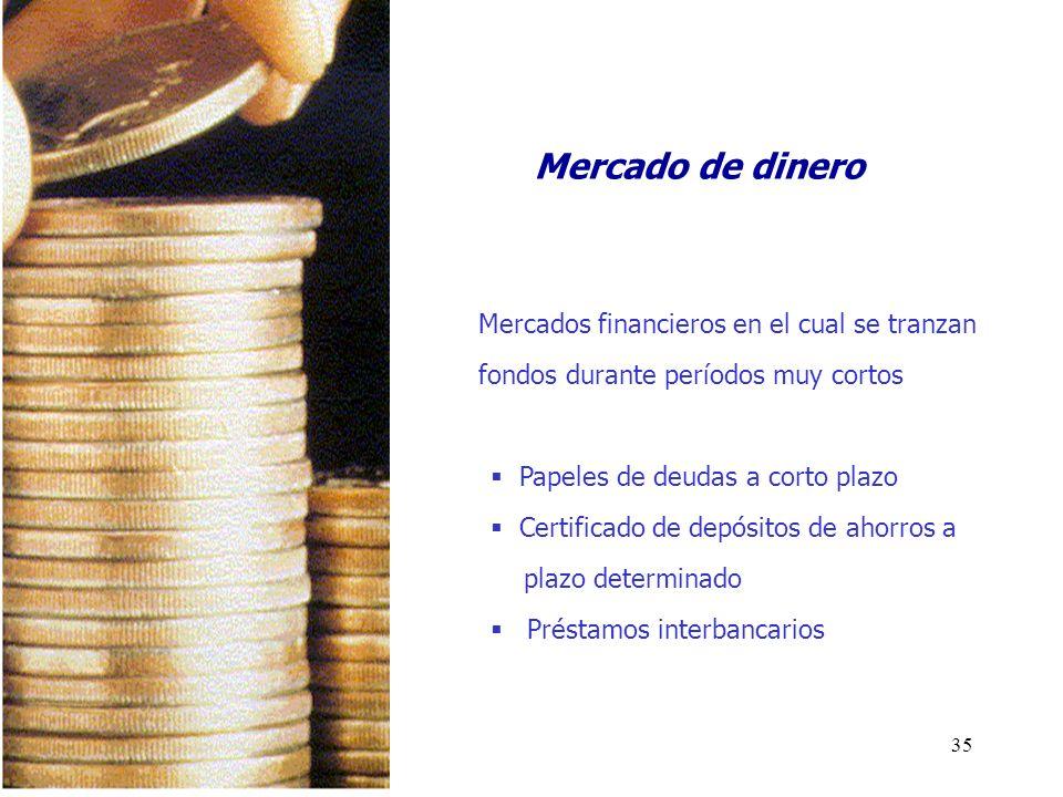 Mercado de dinero Mercados financieros en el cual se tranzan