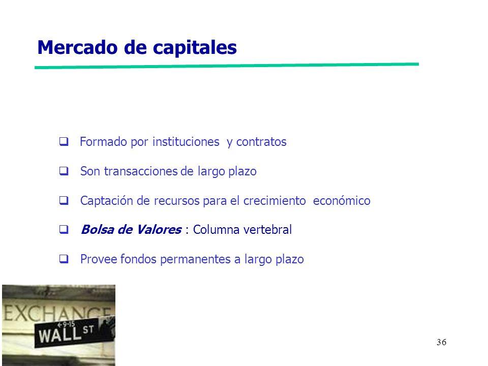 Mercado de capitales Formado por instituciones y contratos