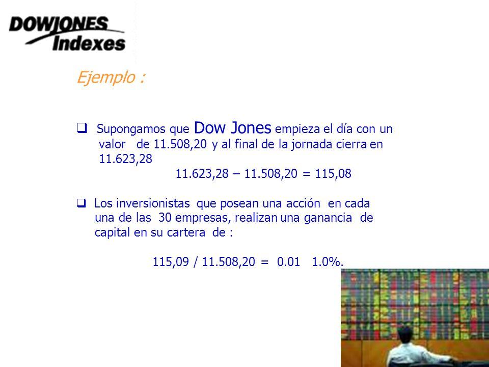Ejemplo : Supongamos que Dow Jones empieza el día con un