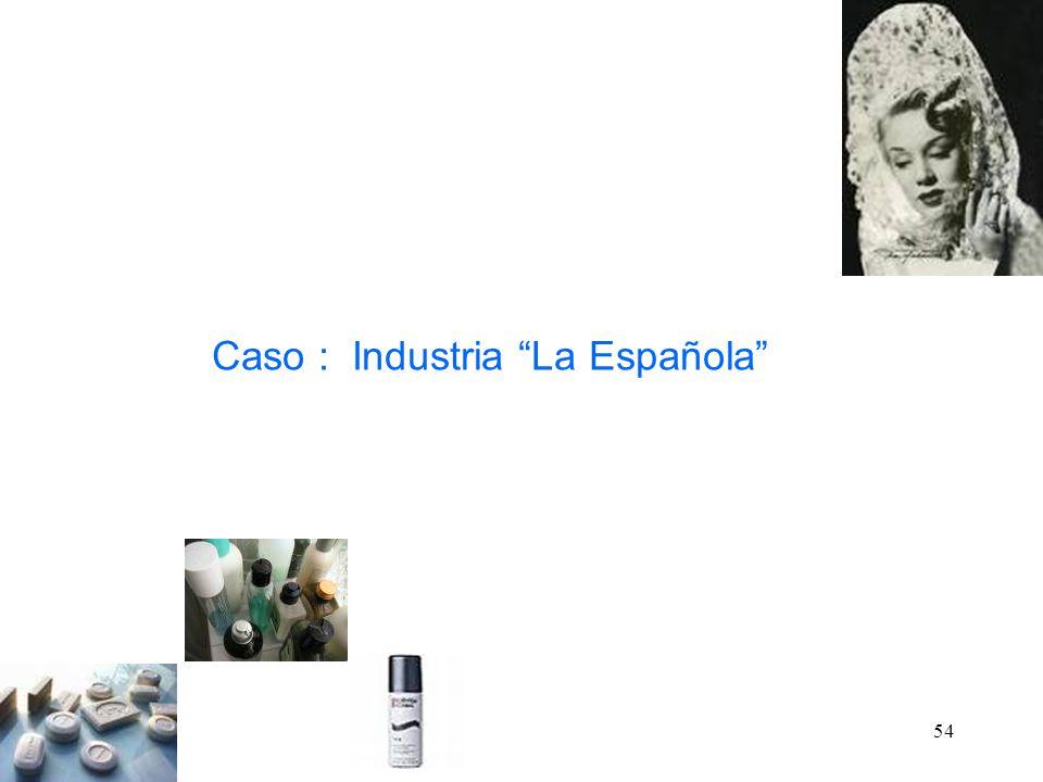 Caso : Industria La Española