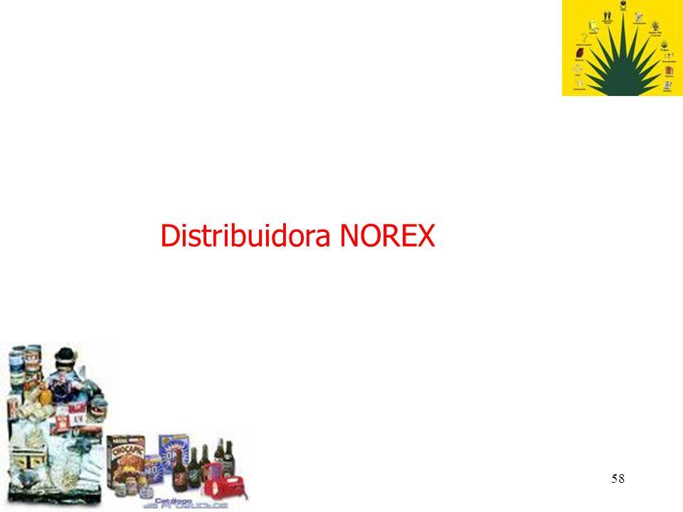 Distribuidora NOREX