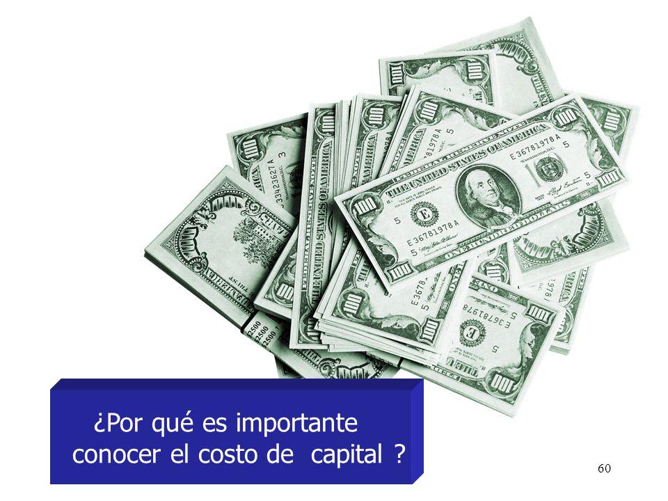 conocer el costo de capital