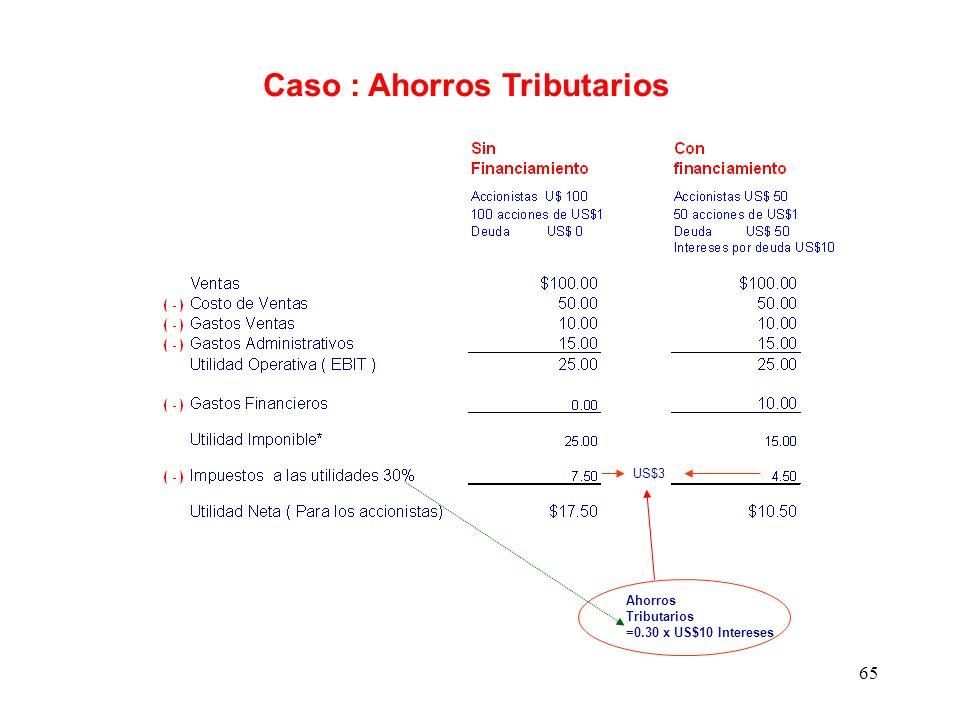 Caso : Ahorros Tributarios