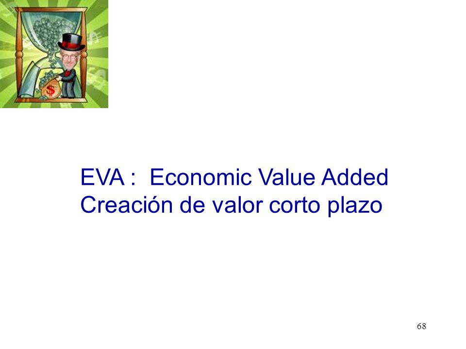 EVA : Economic Value Added