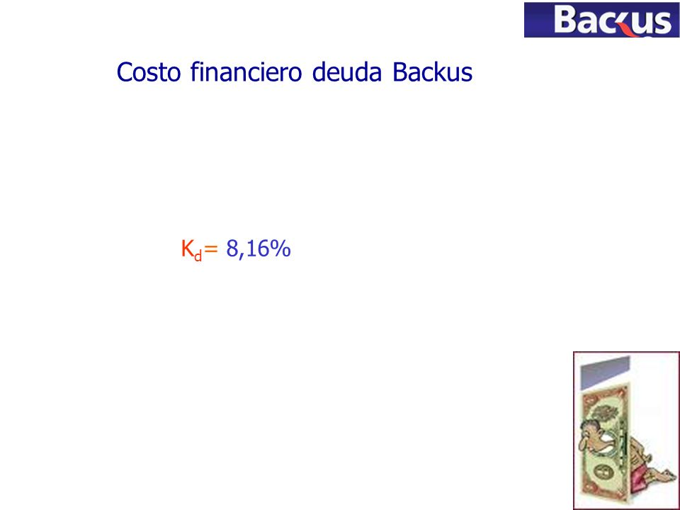 Costo financiero deuda Backus