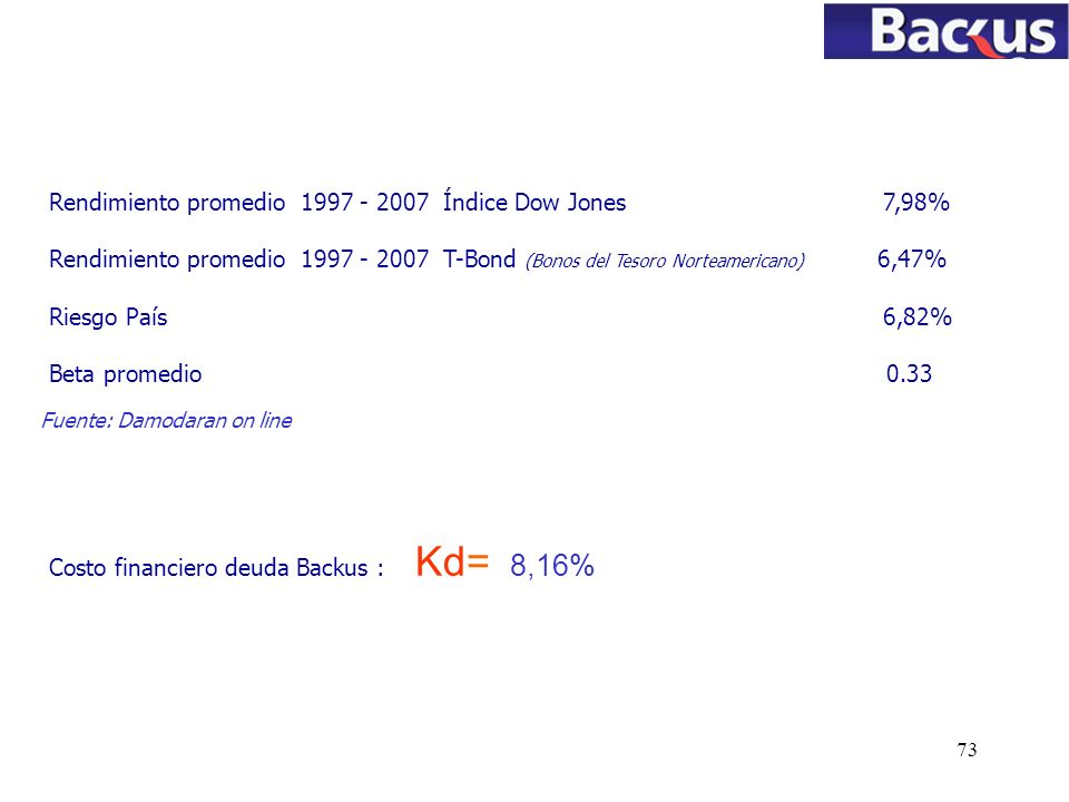 Rendimiento promedio 1997 - 2007 Índice Dow Jones 7,98%
