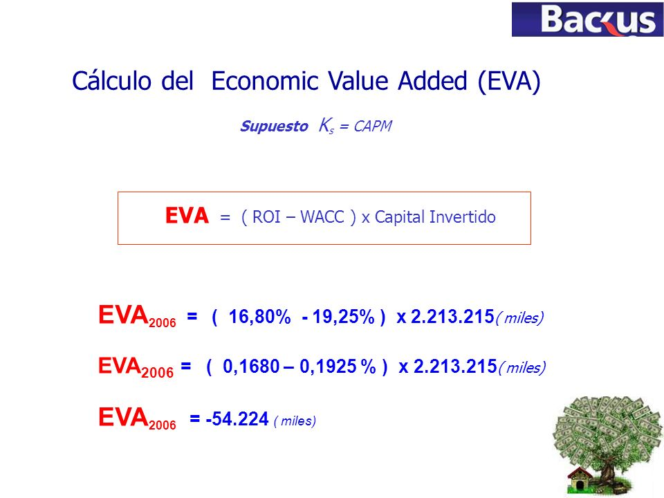 Cálculo del Economic Value Added (EVA)