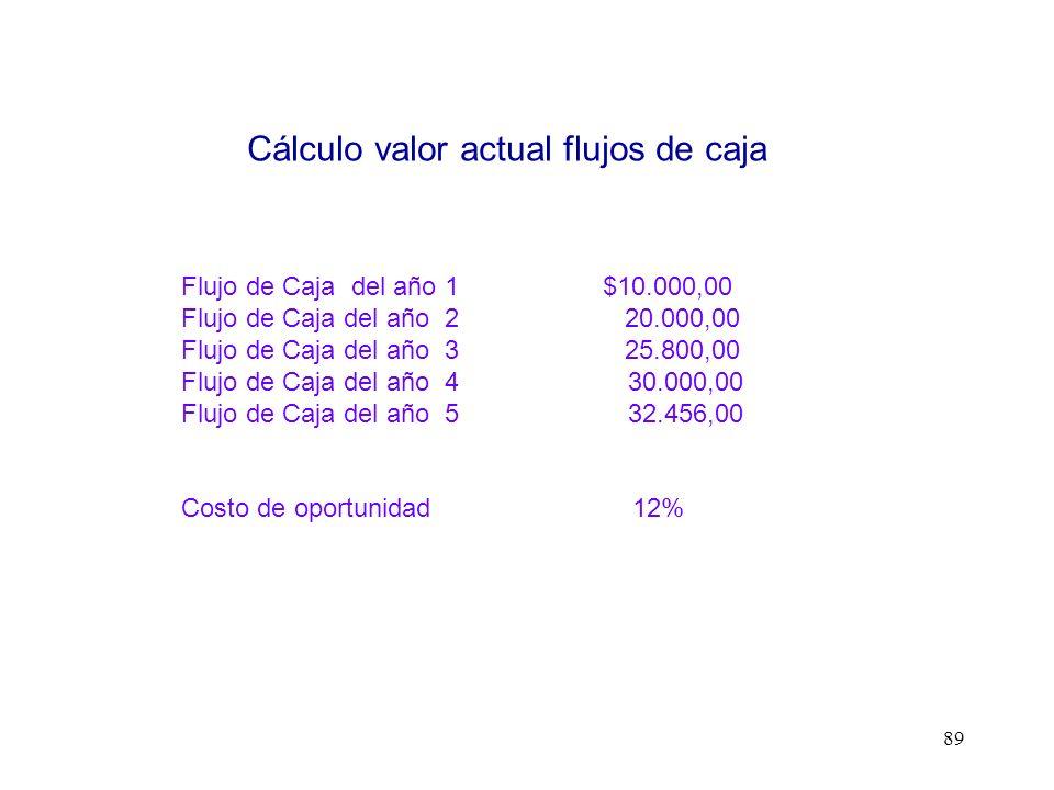 Cálculo valor actual flujos de caja