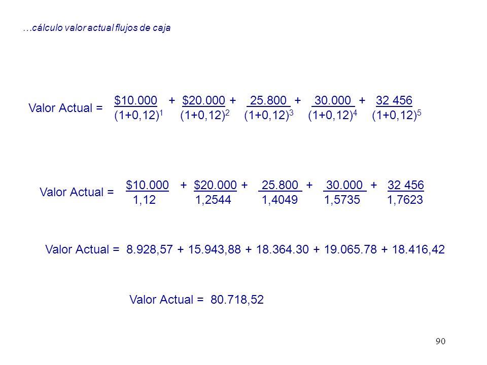 …cálculo valor actual flujos de caja