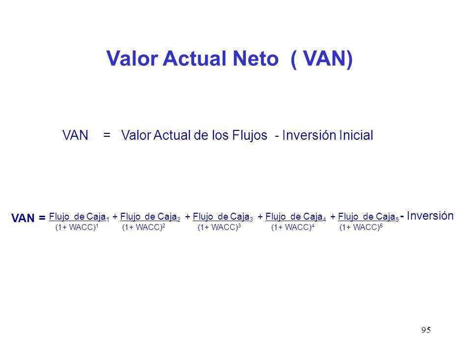 Valor Actual Neto ( VAN)