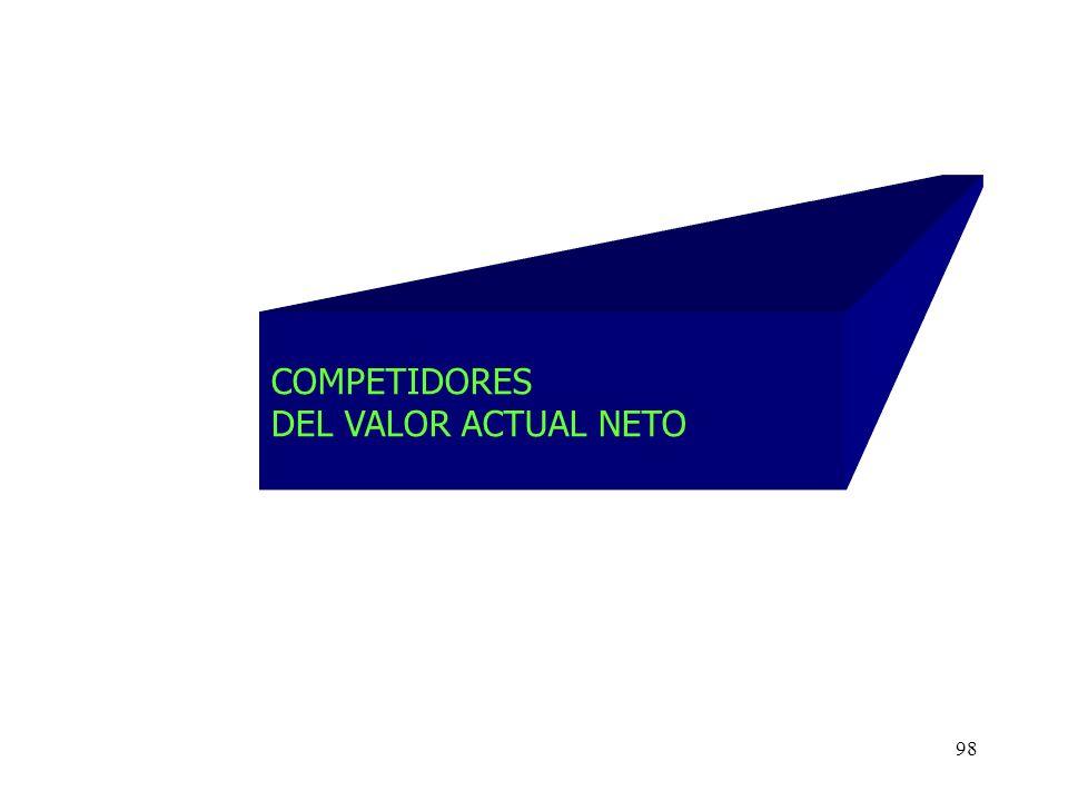 COMPETIDORES DEL VALOR ACTUAL NETO