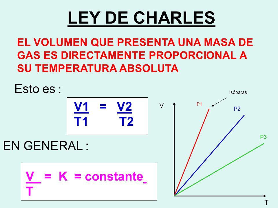 LEY DE CHARLES Esto es : V1 = V2 T1 T2 EN GENERAL : V = K = constante