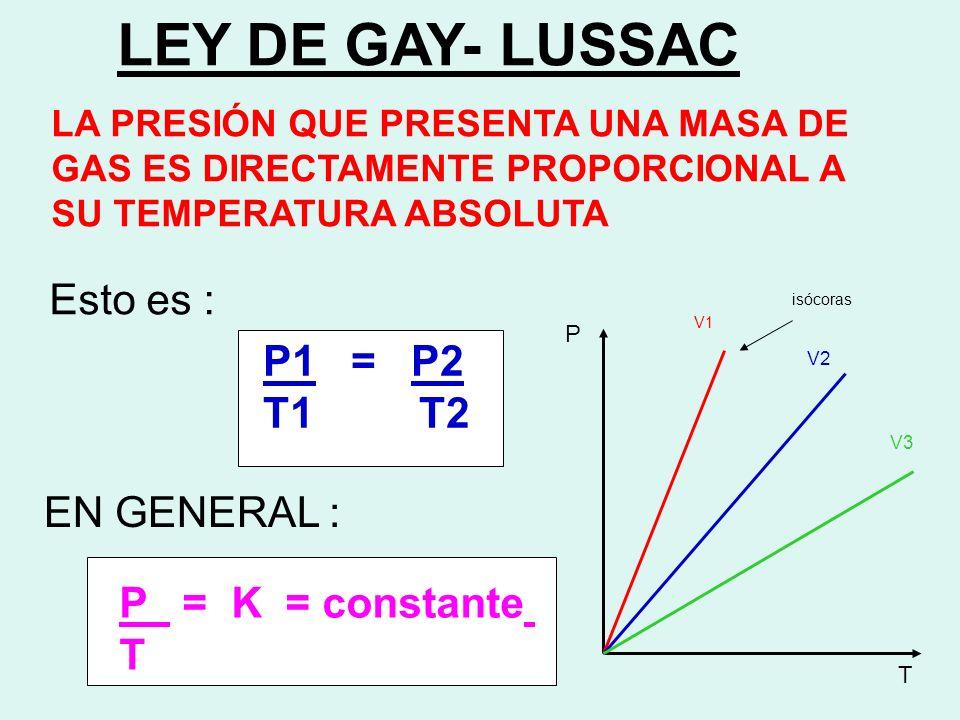 LEY DE GAY- LUSSAC Esto es : P1 = P2 T1 T2 EN GENERAL :