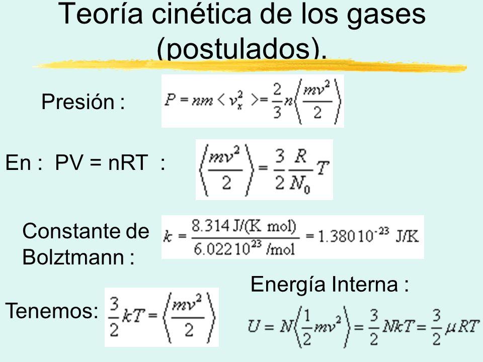 Teoría cinética de los gases (postulados).