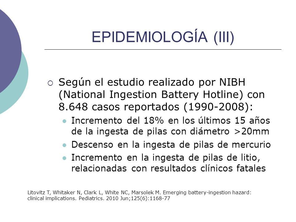 EPIDEMIOLOGÍA (III) Según el estudio realizado por NIBH (National Ingestion Battery Hotline) con 8.648 casos reportados (1990-2008):
