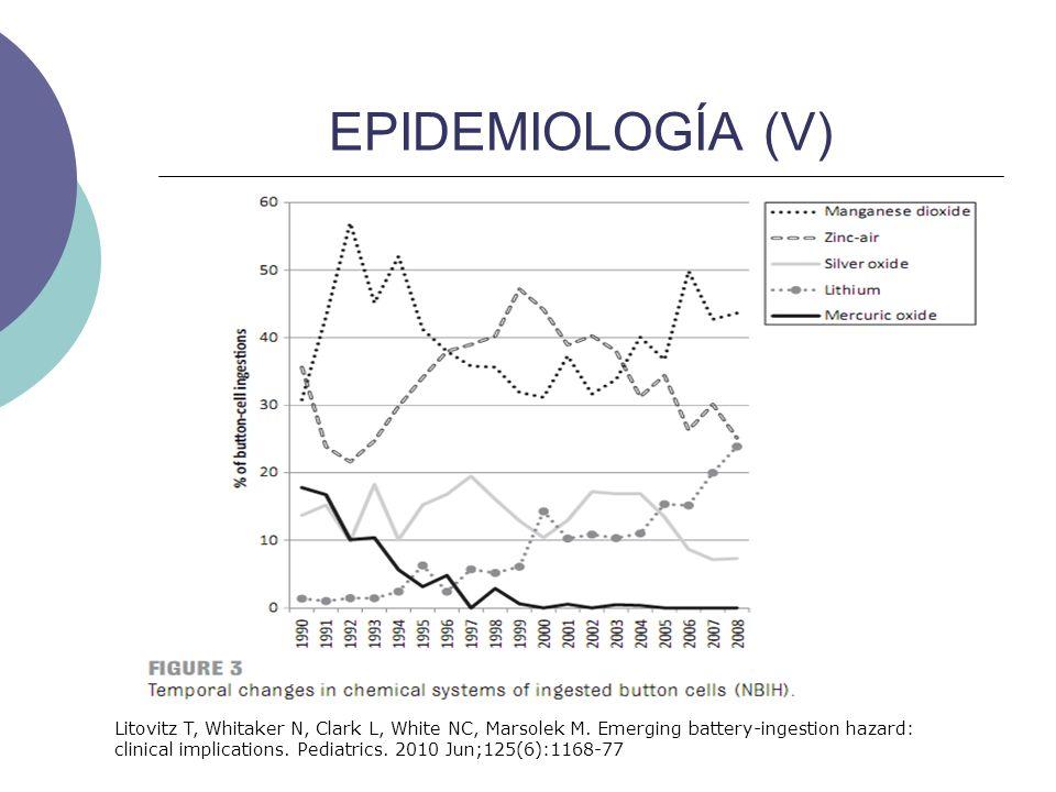 EPIDEMIOLOGÍA (V)