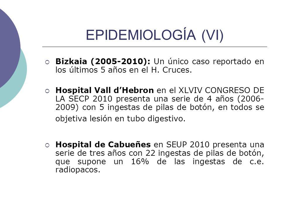 EPIDEMIOLOGÍA (VI) Bizkaia (2005-2010): Un único caso reportado en los últimos 5 años en el H. Cruces.
