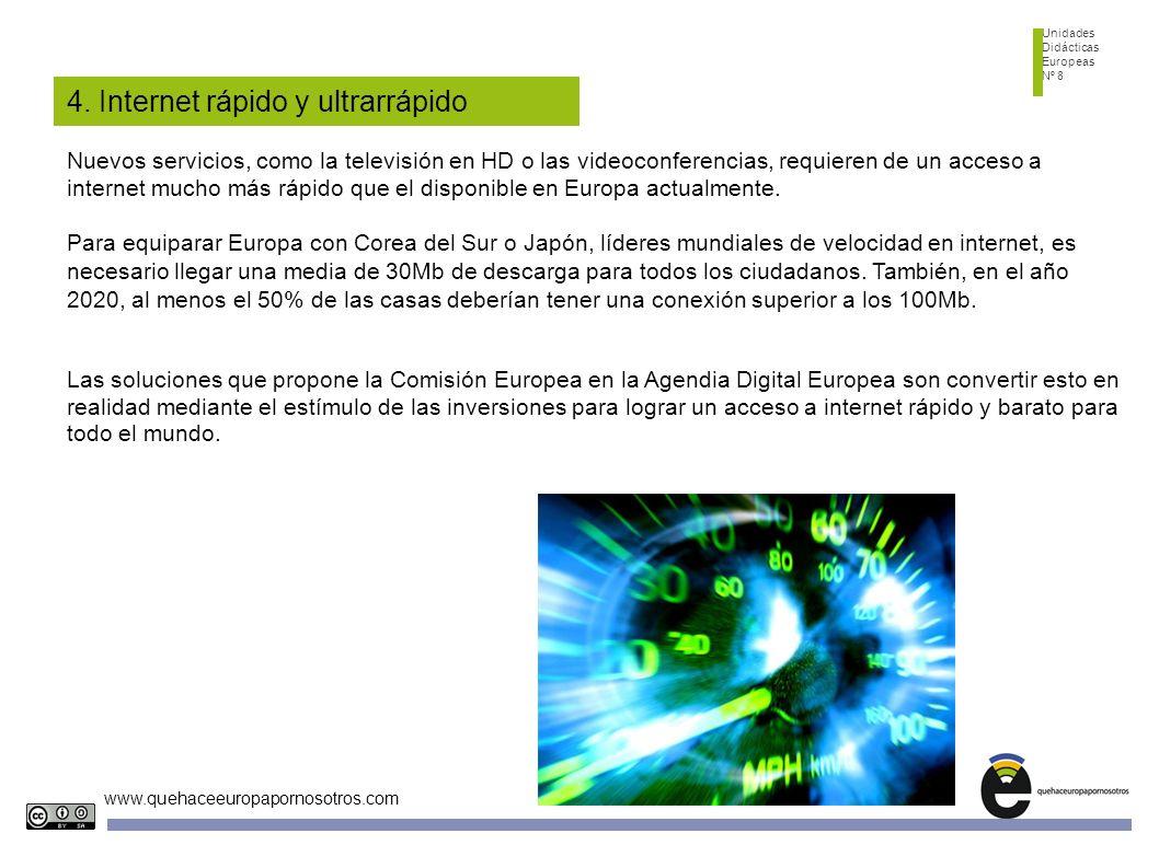 4. Internet rápido y ultrarrápido